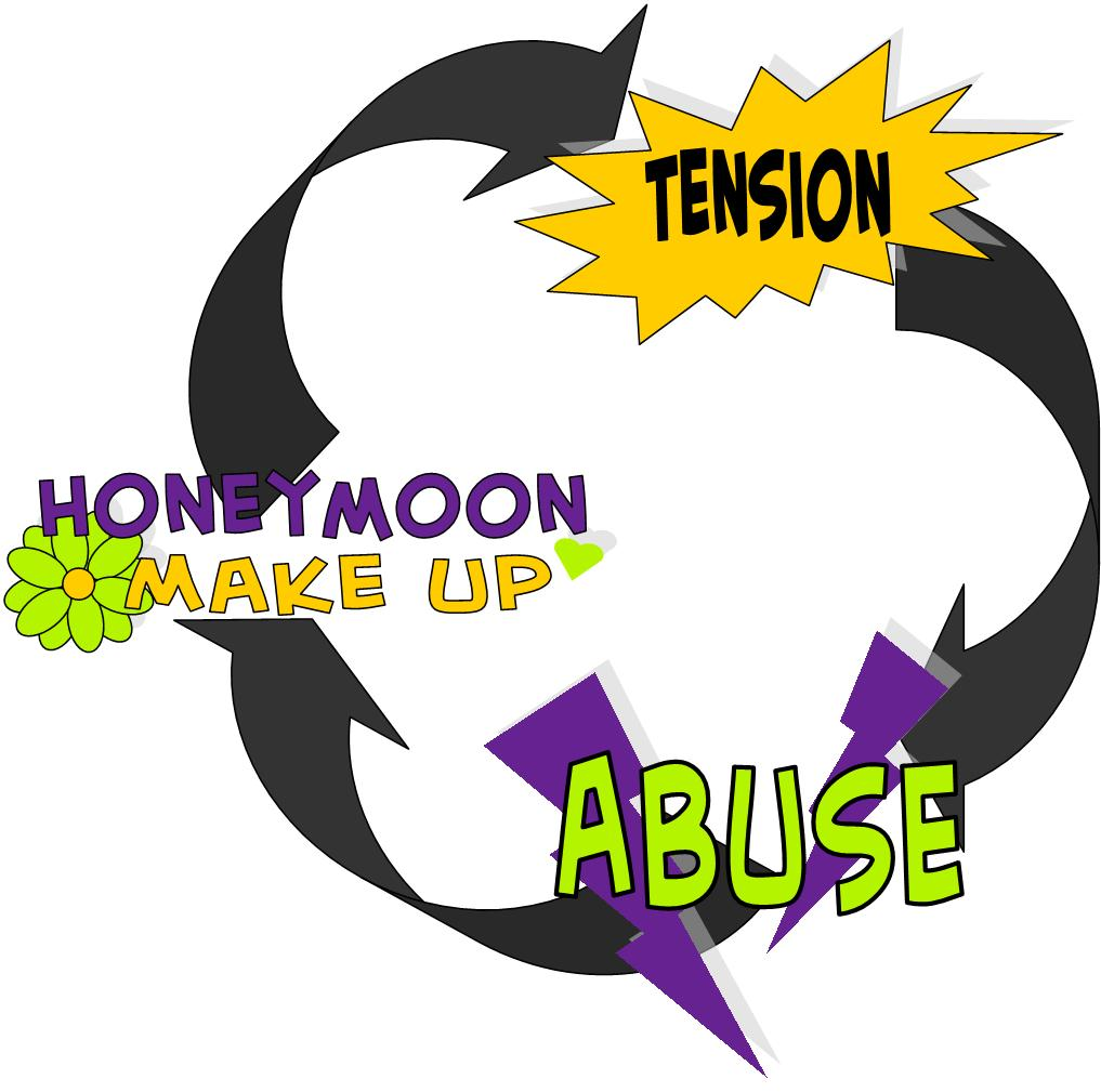 abusive relationship testimonials definition